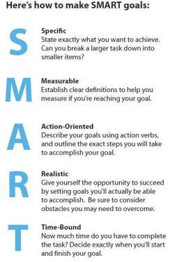 smart-goals[3]