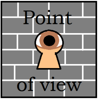 pointview