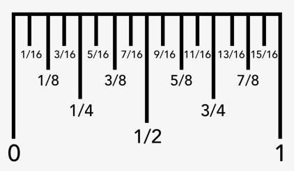 homecoming inch ruler parts