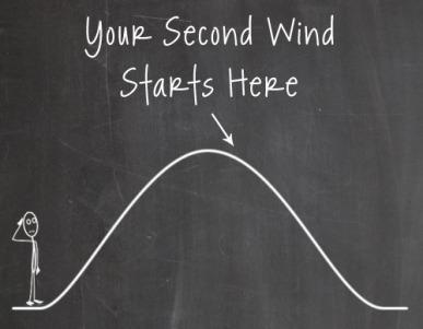 second-wind-simplify101