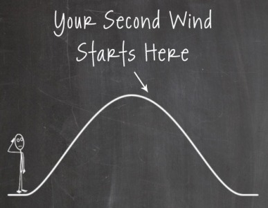 second-wind-simplify101